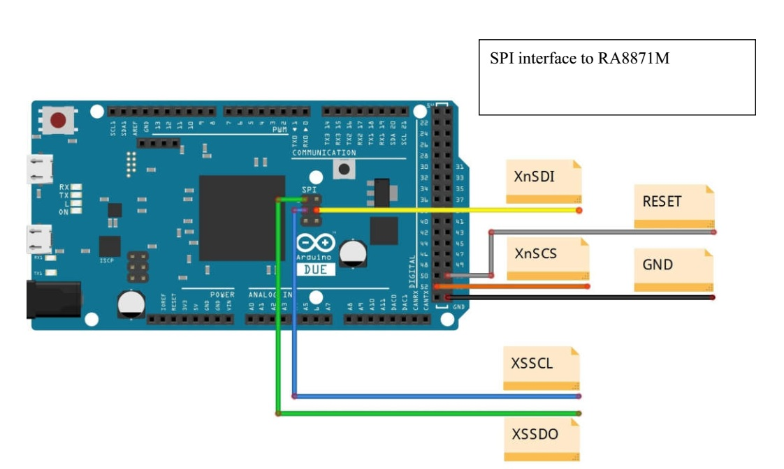 welcome to raio technology inc wiring diagram between ra8871m and arduinodue cheapraybanclubmaster Images